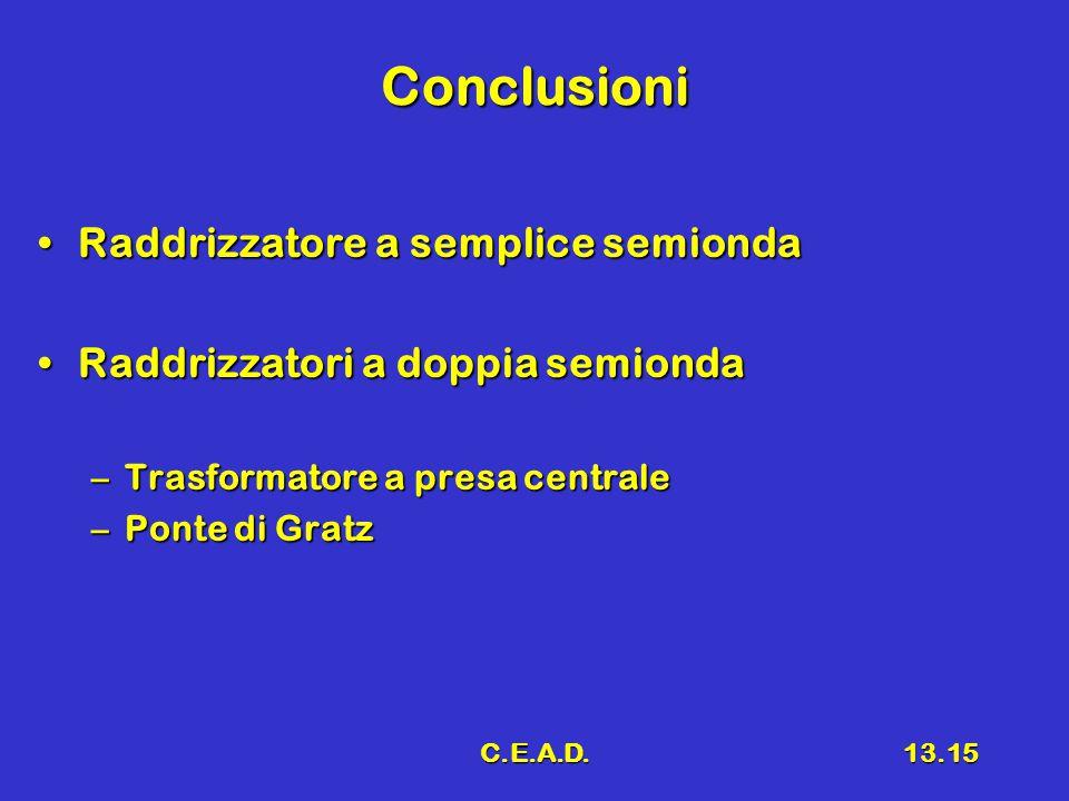 C.E.A.D.13.15 Conclusioni Raddrizzatore a semplice semiondaRaddrizzatore a semplice semionda Raddrizzatori a doppia semiondaRaddrizzatori a doppia semionda –Trasformatore a presa centrale –Ponte di Gratz