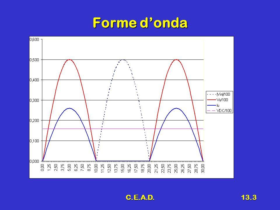 C.E.A.D.13.14 Potenza Potenza utilePotenza utile Potenza erogata totalePotenza erogata totale RendimentoRendimento