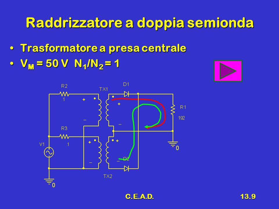 C.E.A.D.13.9 Raddrizzatore a doppia semionda Trasformatore a presa centraleTrasformatore a presa centrale V M = 50 V N 1 /N 2 = 1V M = 50 V N 1 /N 2 =