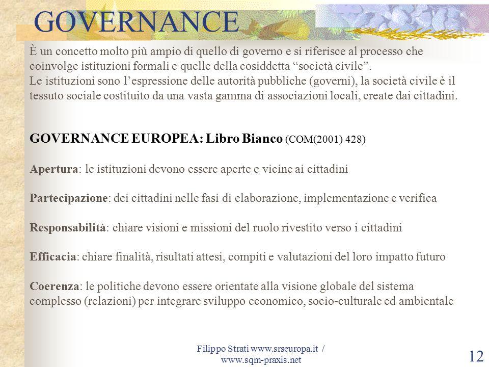 Filippo Strati www.srseuropa.it / www.sqm-praxis.net 12 È un concetto molto più ampio di quello di governo e si riferisce al processo che coinvolge istituzioni formali e quelle della cosiddetta società civile .