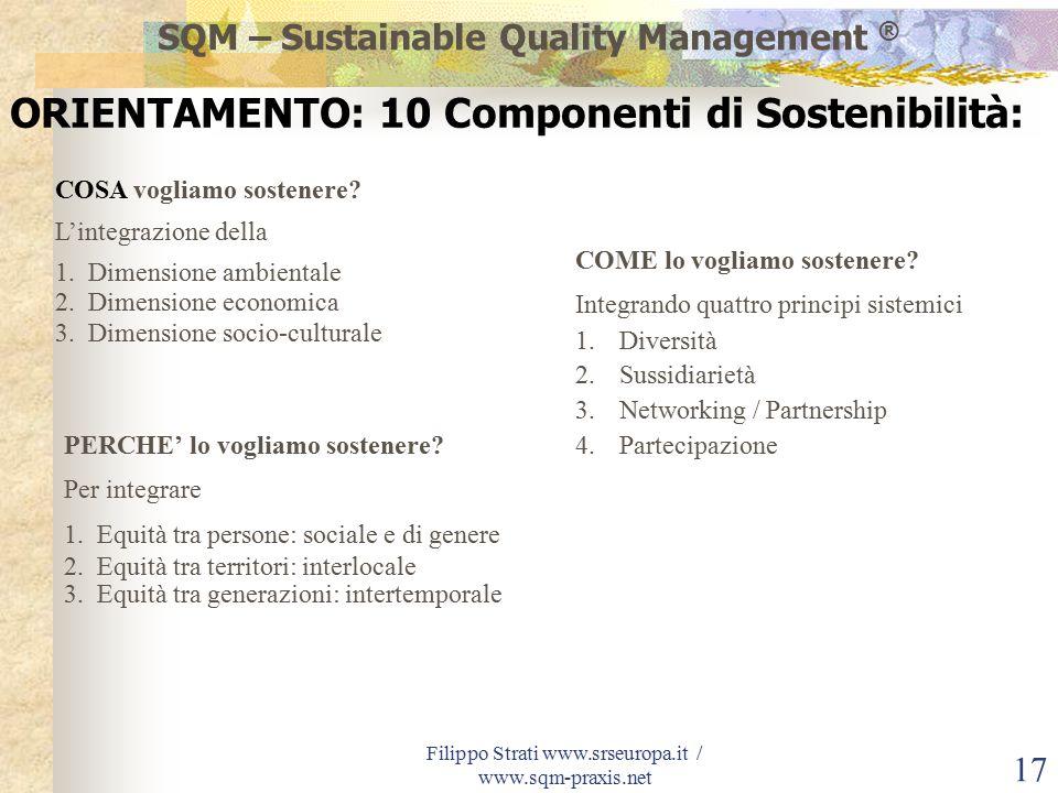 Filippo Strati www.srseuropa.it / www.sqm-praxis.net 17 COSA vogliamo sostenere.