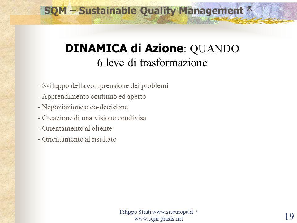 Filippo Strati www.srseuropa.it / www.sqm-praxis.net 19 - Sviluppo della comprensione dei problemi - Apprendimento continuo ed aperto - Negoziazione e co-decisione - Creazione di una visione condivisa - Orientamento al cliente - Orientamento al risultato SQM – Sustainable Quality Management ® DINAMICA di Azione : QUANDO 6 leve di trasformazione