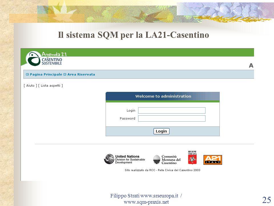 Filippo Strati www.srseuropa.it / www.sqm-praxis.net 25 Il sistema SQM per la LA21-Casentino