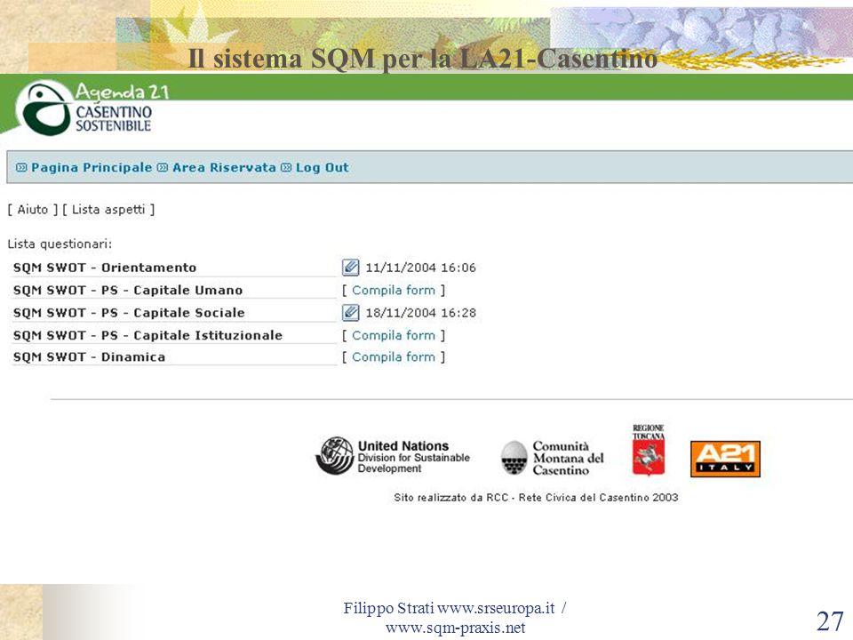 Filippo Strati www.srseuropa.it / www.sqm-praxis.net 27 Il sistema SQM per la LA21-Casentino