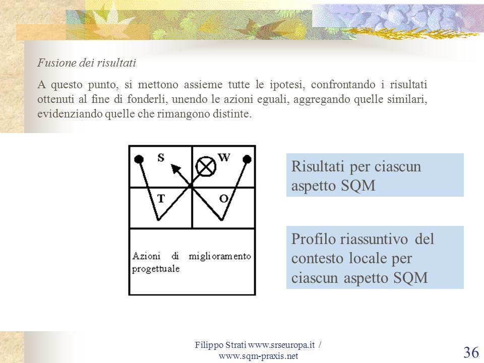 Filippo Strati www.srseuropa.it / www.sqm-praxis.net 36 Fusione dei risultati A questo punto, si mettono assieme tutte le ipotesi, confrontando i risultati ottenuti al fine di fonderli, unendo le azioni eguali, aggregando quelle similari, evidenziando quelle che rimangono distinte.