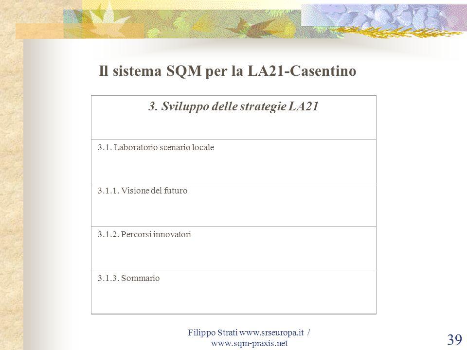 Filippo Strati www.srseuropa.it / www.sqm-praxis.net 39 Il sistema SQM per la LA21-Casentino 3.