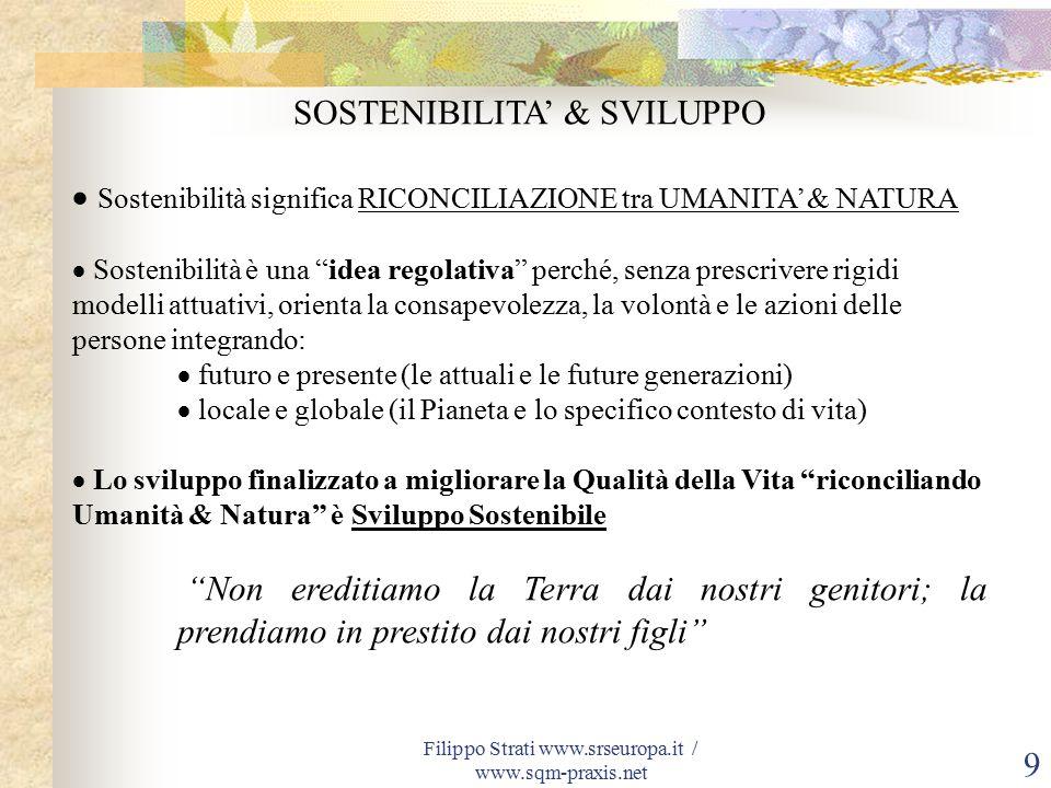 Filippo Strati www.srseuropa.it / www.sqm-praxis.net 9 SOSTENIBILITA' & SVILUPPO  Sostenibilità significa RICONCILIAZIONE tra UMANITA' & NATURA  Sostenibilità è una idea regolativa perché, senza prescrivere rigidi modelli attuativi, orienta la consapevolezza, la volontà e le azioni delle persone integrando:  futuro e presente (le attuali e le future generazioni)  locale e globale (il Pianeta e lo specifico contesto di vita)  Lo sviluppo finalizzato a migliorare la Qualità della Vita riconciliando Umanità & Natura è Sviluppo Sostenibile Non ereditiamo la Terra dai nostri genitori; la prendiamo in prestito dai nostri figli