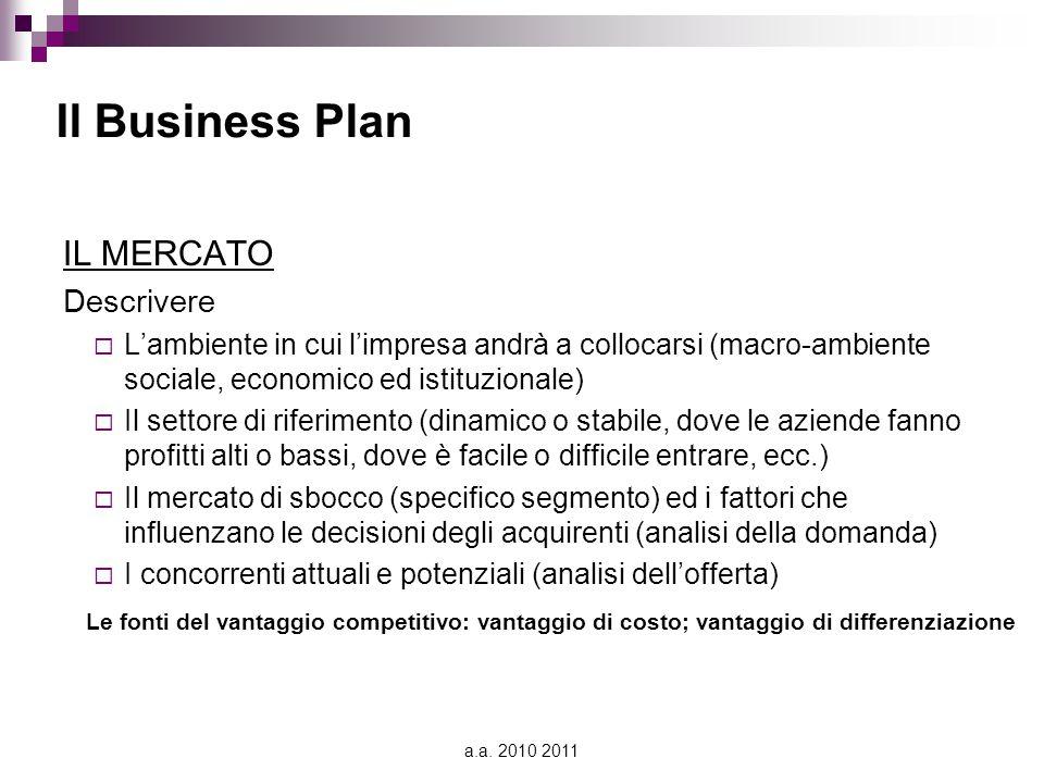 a.a. 2010 2011 Il Business Plan IL MERCATO Descrivere  L'ambiente in cui l'impresa andrà a collocarsi (macro-ambiente sociale, economico ed istituzio