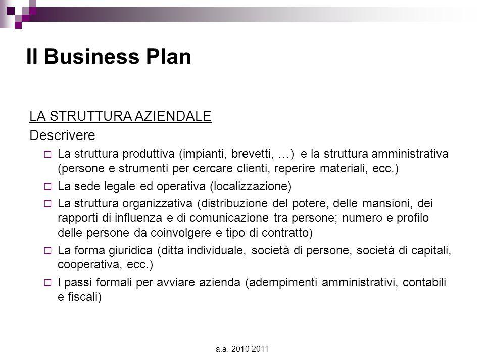 a.a. 2010 2011 Il Business Plan LA STRUTTURA AZIENDALE Descrivere  La struttura produttiva (impianti, brevetti, …) e la struttura amministrativa (per