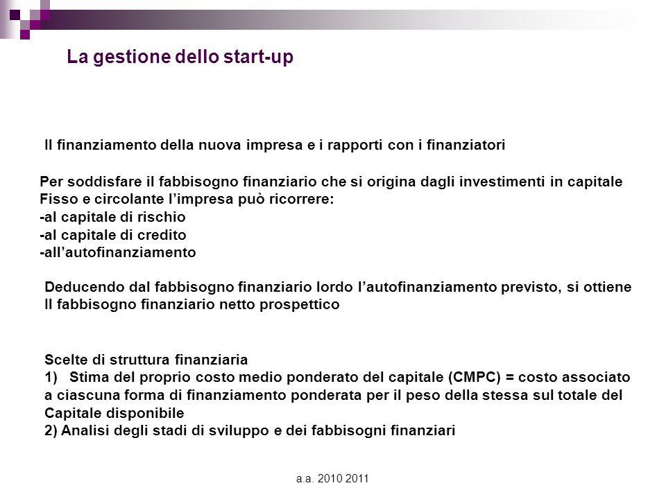 a.a. 2010 2011 La gestione dello start-up Il finanziamento della nuova impresa e i rapporti con i finanziatori Per soddisfare il fabbisogno finanziari