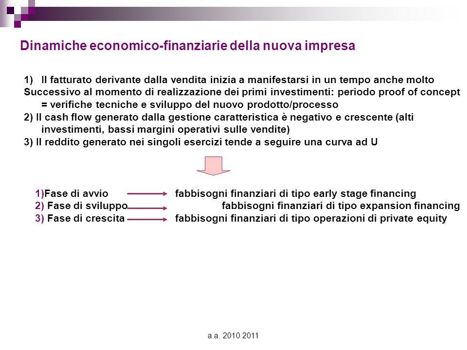 a.a. 2010 2011 Dinamiche economico-finanziarie della nuova impresa 1)Il fatturato derivante dalla vendita inizia a manifestarsi in un tempo anche molt