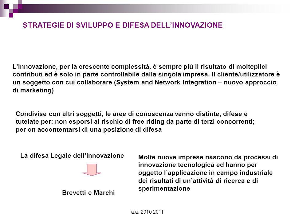 a.a. 2010 2011 STRATEGIE DI SVILUPPO E DIFESA DELL'INNOVAZIONE L'innovazione, per la crescente complessità, è sempre più il risultato di molteplici co