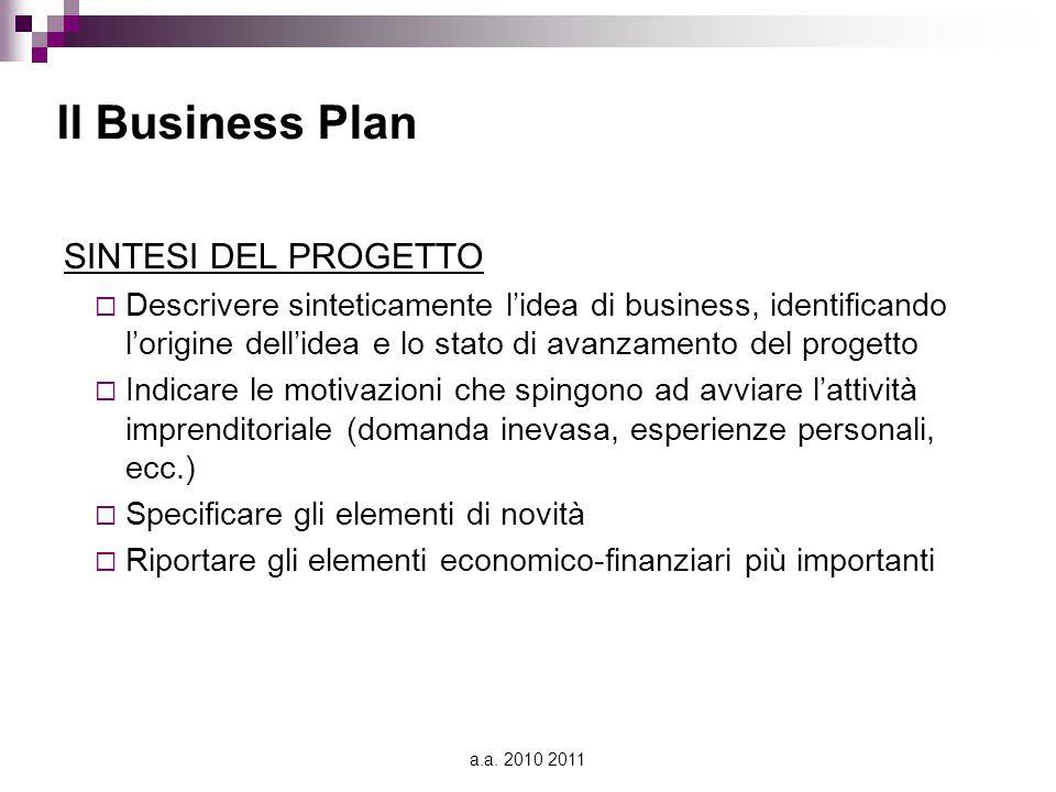 Il Business Plan SINTESI DEL PROGETTO  Descrivere sinteticamente l'idea di business, identificando l'origine dell'idea e lo stato di avanzamento del