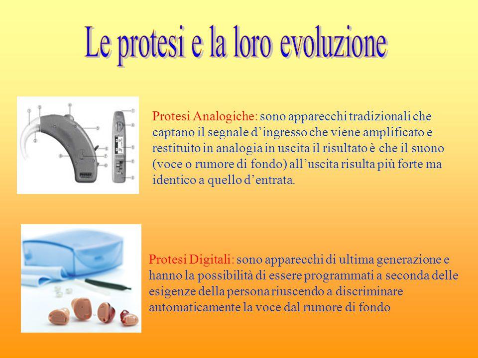 Le protesi acustiche si possono classificare in quattro grandi famiglie: I RETROAURICOLARI: Questo apparecchio acustico si colloca dietro l'orecchio dell'ipoacusico.