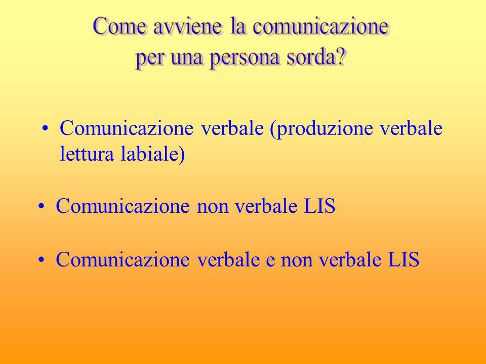 Comunicazione verbale (produzione verbale lettura labiale) Comunicazione non verbale LIS Comunicazione verbale e non verbale LIS