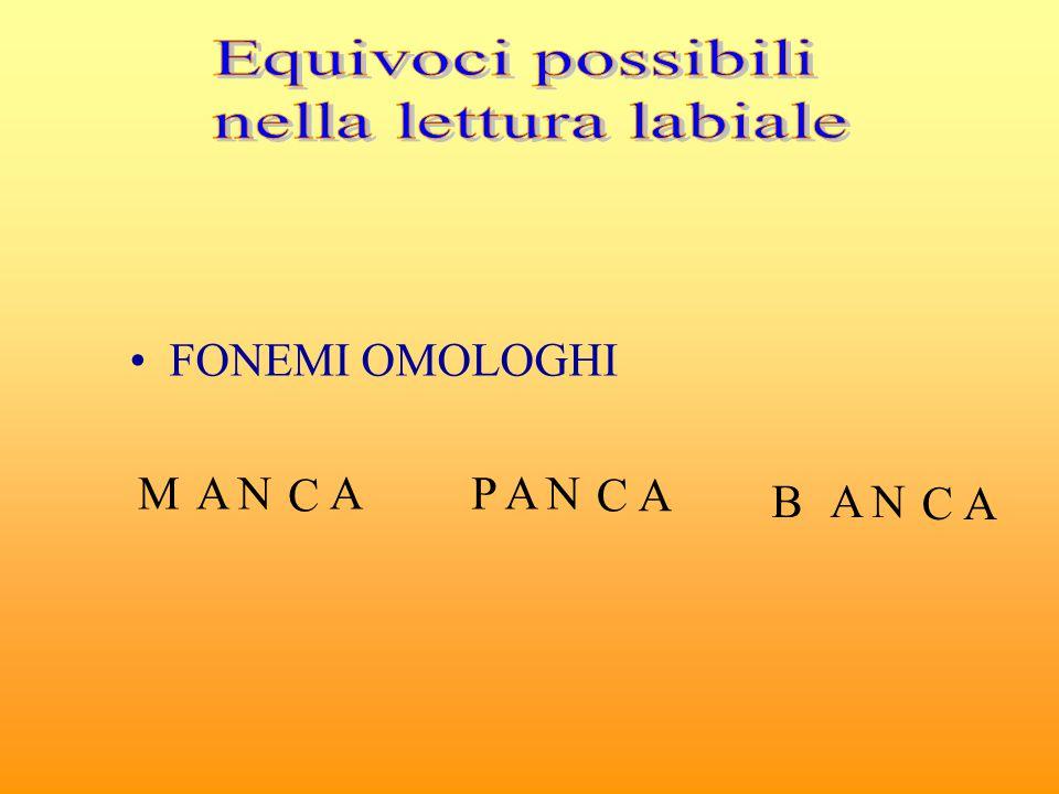 FONEMI OMOLOGHI MP B AA A NN N CC C A A A