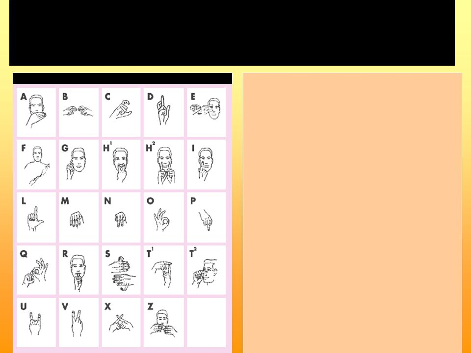 La dattilologia (alfabeto manuale) Gli alfabeti manuali, o dattilologie, sono la rappresentazione manuale delle lettere utilizzate nella scrittura.