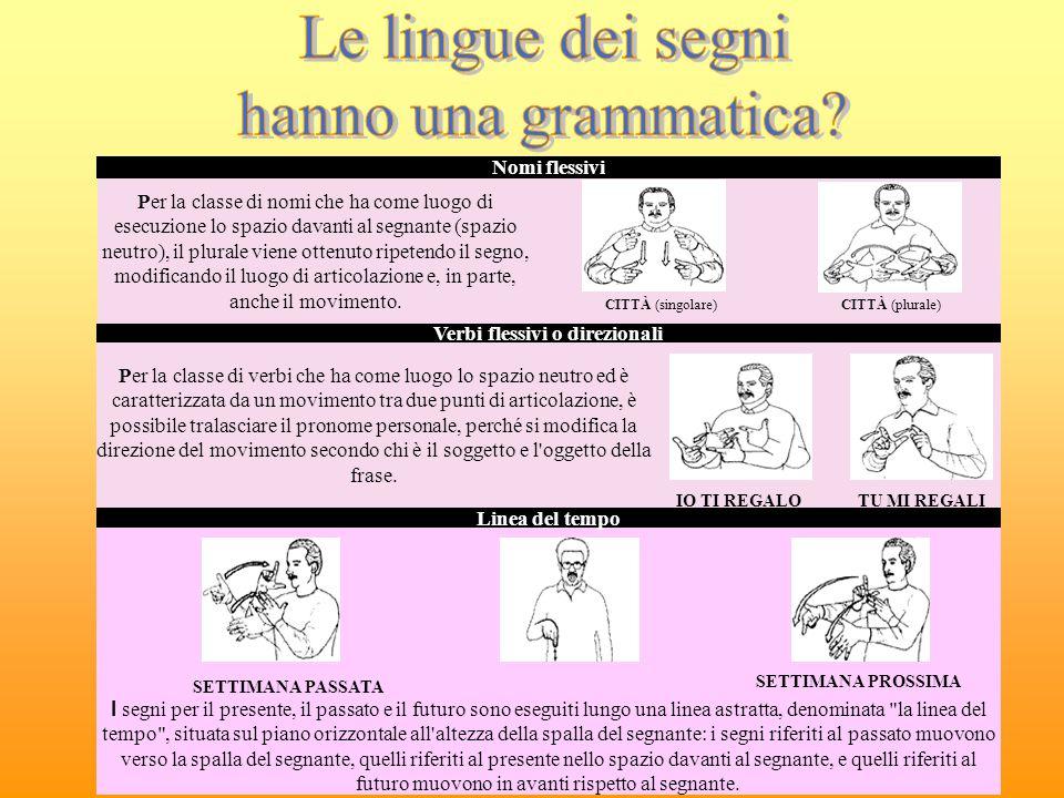 CITTÀ (singolare) Nomi flessivi CITTÀ (plurale) Per la classe di nomi che ha come luogo di esecuzione lo spazio davanti al segnante (spazio neutro), i