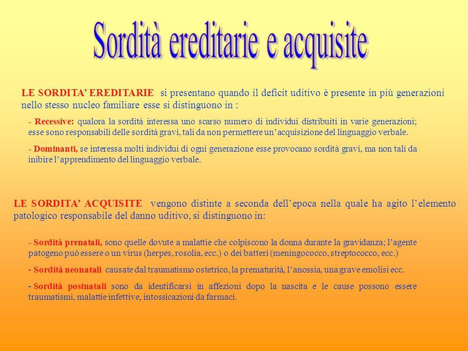 Nell ambito clinico la sordità viene definita ipoacusia (ipo=meno; akousis=udito).