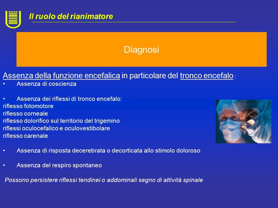 TEST DELL'APNEA Permette di stabilire la morte del centro respiratorio a livello del tronco encefalo, esso dimostra l'assenza di stimolo ipercapnico alla ventilazione.