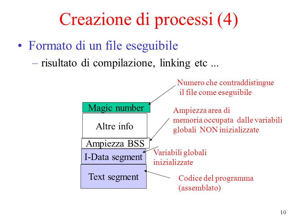 10 Text segment I-Data segment Ampiezza BSS Altre info Magic number Variabili globali inizializzate Ampiezza area di memoria occupata dalle variabili globali NON inizializzate Numero che contraddistingue il file come eseguibile Codice del programma (assemblato) Creazione di processi (4) Formato di un file eseguibile –risultato di compilazione, linking etc...