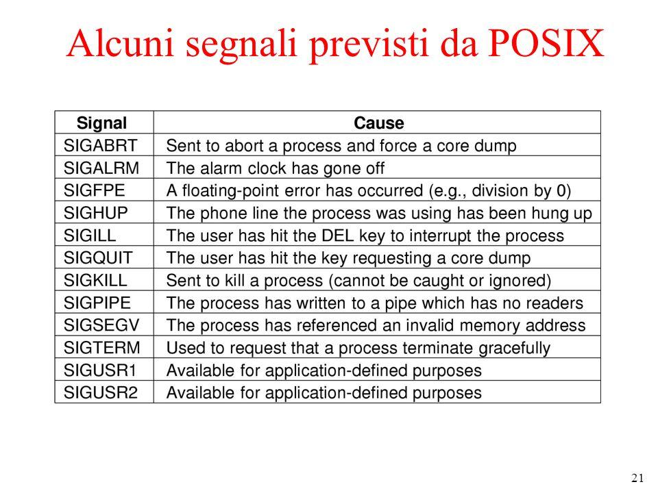 21 Alcuni segnali previsti da POSIX The signals required by POSIX.