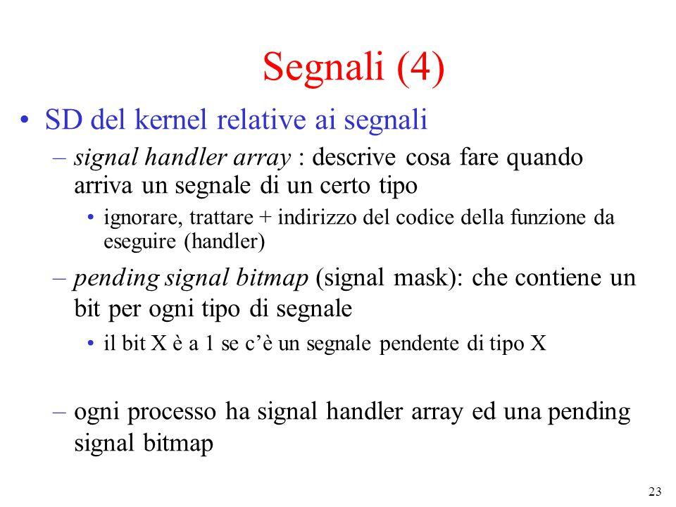 23 Segnali (4) SD del kernel relative ai segnali –signal handler array : descrive cosa fare quando arriva un segnale di un certo tipo ignorare, trattare + indirizzo del codice della funzione da eseguire (handler) –pending signal bitmap (signal mask): che contiene un bit per ogni tipo di segnale il bit X è a 1 se c'è un segnale pendente di tipo X –ogni processo ha signal handler array ed una pending signal bitmap