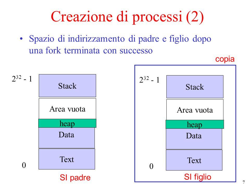 8 Text Data Stack Area vuota 0 2 32 - 1 heap Creazione di processi (2.1) Come prosegue l'esecuzione nei processi padre e figlio SI padre (pid=34) Text Data Stack Area vuota 0 2 32 - 1 heap SI figlio (pid = 45) 0 &x&x &x&x 45 PC = istruzione successiva a fork