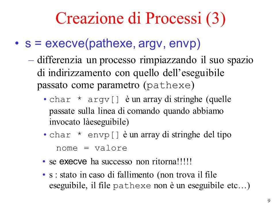 30 Implementazione di processi (1) Contesto (context) di un processo –tutte le informazioni necessarie per descrivere lo stato di avanzamento di un processo ad un certo istante Cosa compone il contesto di un processo P 1.