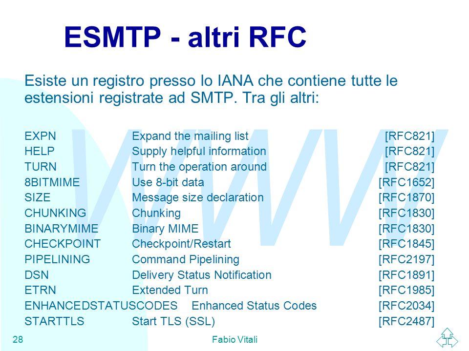 WWW Fabio Vitali28 ESMTP - altri RFC Esiste un registro presso lo IANA che contiene tutte le estensioni registrate ad SMTP.