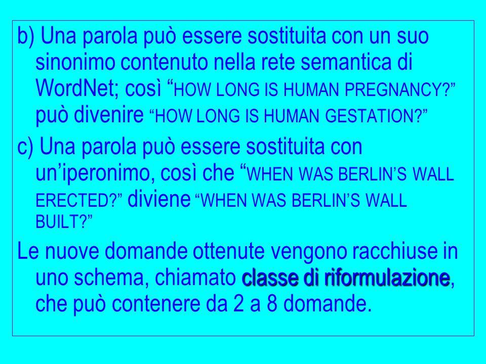 b) Una parola può essere sostituita con un suo sinonimo contenuto nella rete semantica di WordNet; così HOW LONG IS HUMAN PREGNANCY? può divenire HOW LONG IS HUMAN GESTATION? c) Una parola può essere sostituita con un'iperonimo, così che WHEN WAS BERLIN'S WALL ERECTED? diviene WHEN WAS BERLIN'S WALL BUILT? classe di riformulazione Le nuove domande ottenute vengono racchiuse in uno schema, chiamato classe di riformulazione, che può contenere da 2 a 8 domande.