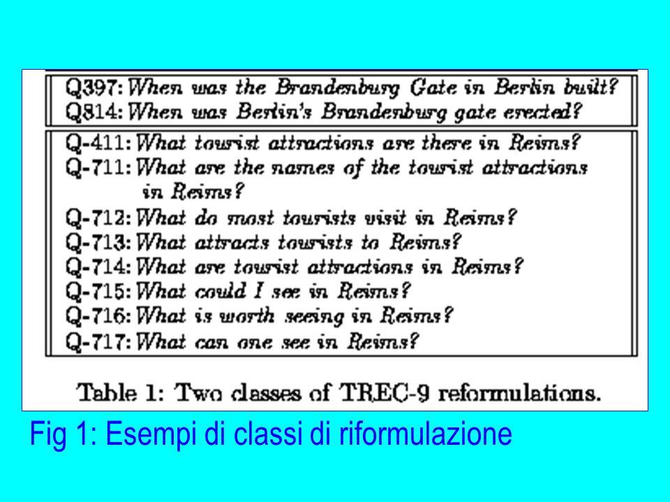 Fig 1: Esempi di classi di riformulazione