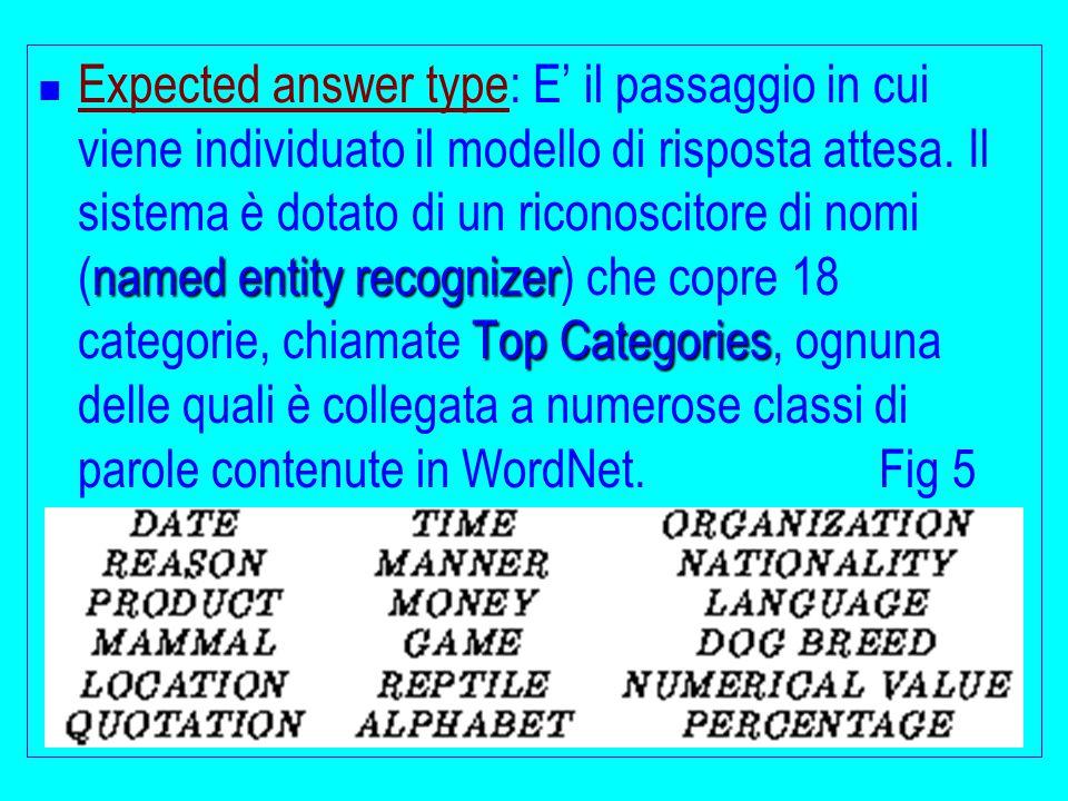 named entity recognizer TopCategories Expected answer type: E' il passaggio in cui viene individuato il modello di risposta attesa. Il sistema è dotat