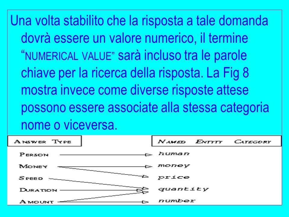 Una volta stabilito che la risposta a tale domanda dovrà essere un valore numerico, il termine NUMERICAL VALUE sarà incluso tra le parole chiave per la ricerca della risposta.