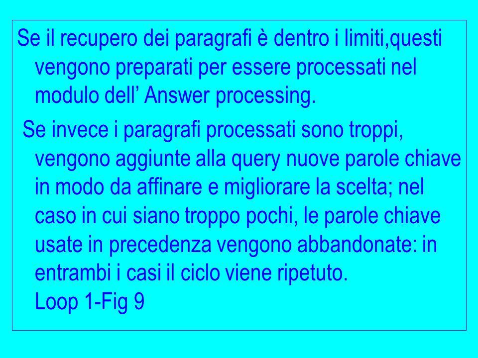 Se il recupero dei paragrafi è dentro i limiti,questi vengono preparati per essere processati nel modulo dell' Answer processing. Se invece i paragraf