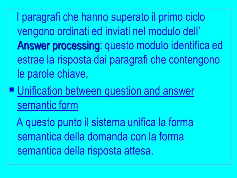 Answer processing I paragrafi che hanno superato il primo ciclo vengono ordinati ed inviati nel modulo dell' Answer processing: questo modulo identifica ed estrae la risposta dai paragrafi che contengono le parole chiave.