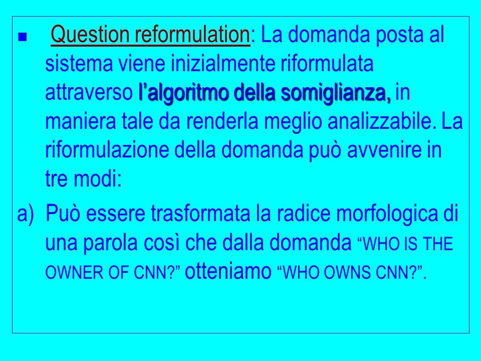 l'algoritmodella somiglianza, Question reformulation: La domanda posta al sistema viene inizialmente riformulata attraverso l'algoritmo della somiglia