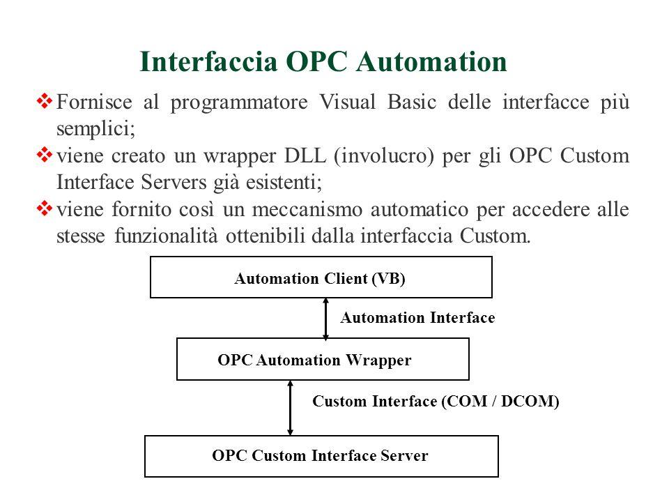  Fornisce al programmatore Visual Basic delle interfacce più semplici;  viene creato un wrapper DLL (involucro) per gli OPC Custom Interface Servers già esistenti;  viene fornito così un meccanismo automatico per accedere alle stesse funzionalità ottenibili dalla interfaccia Custom.