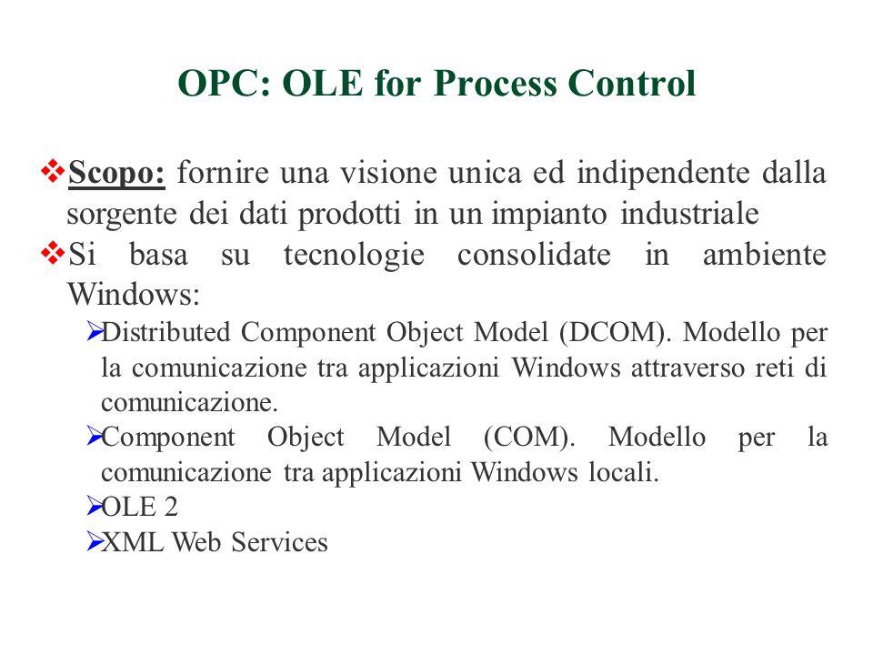 OPC: OLE for Process Control  Scopo: fornire una visione unica ed indipendente dalla sorgente dei dati prodotti in un impianto industriale  Si basa su tecnologie consolidate in ambiente Windows:  Distributed Component Object Model (DCOM).