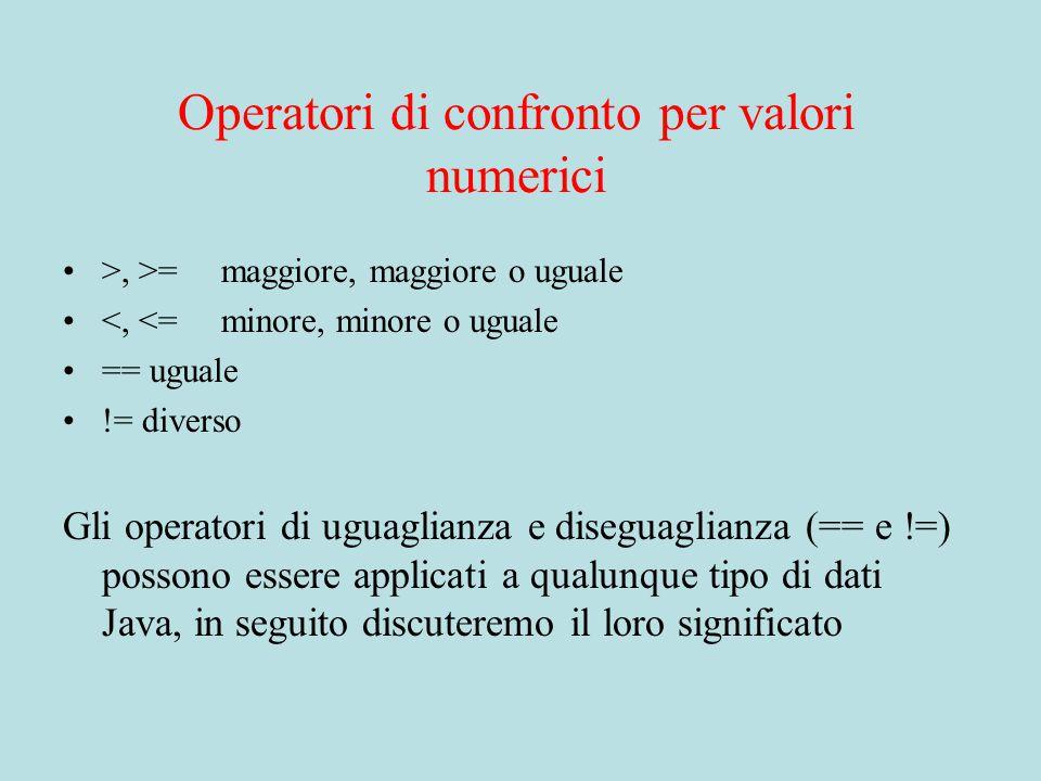 Operatori di confronto per valori numerici >, >= maggiore, maggiore o uguale <, <= minore, minore o uguale == uguale != diverso Gli operatori di uguaglianza e diseguaglianza (== e !=) possono essere applicati a qualunque tipo di dati Java, in seguito discuteremo il loro significato