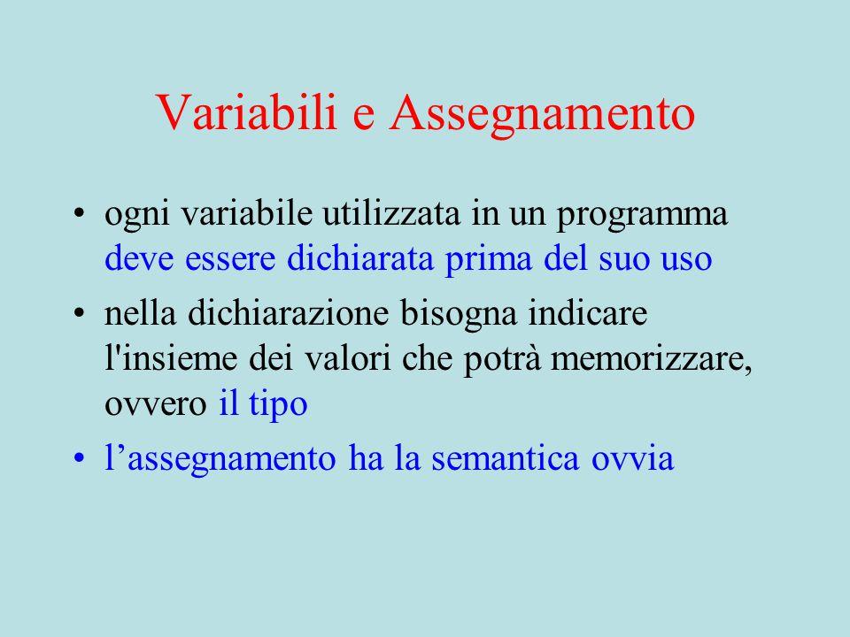 Variabili e Assegnamento ogni variabile utilizzata in un programma deve essere dichiarata prima del suo uso nella dichiarazione bisogna indicare l insieme dei valori che potrà memorizzare, ovvero il tipo l'assegnamento ha la semantica ovvia
