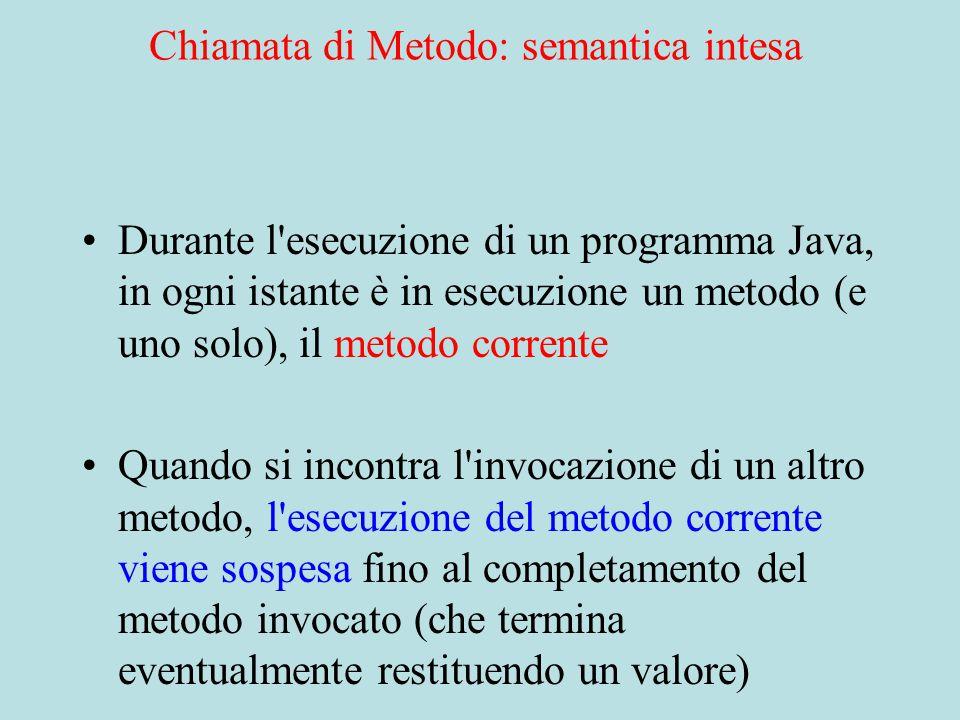 Chiamata di Metodo: semantica intesa Durante l esecuzione di un programma Java, in ogni istante è in esecuzione un metodo (e uno solo), il metodo corrente Quando si incontra l invocazione di un altro metodo, l esecuzione del metodo corrente viene sospesa fino al completamento del metodo invocato (che termina eventualmente restituendo un valore)