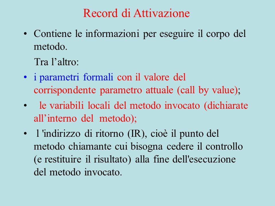 Record di Attivazione Contiene le informazioni per eseguire il corpo del metodo.