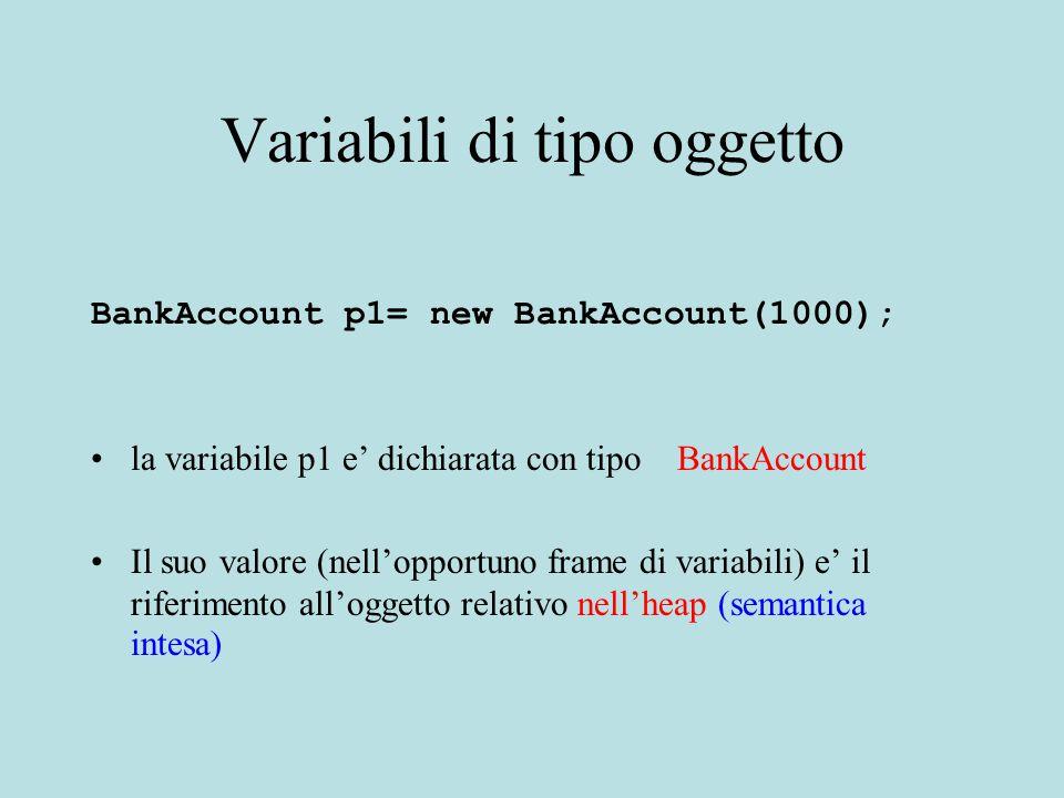 Variabili di tipo oggetto BankAccount p1= new BankAccount(1000); la variabile p1 e' dichiarata con tipo BankAccount Il suo valore (nell'opportuno frame di variabili) e' il riferimento all'oggetto relativo nell'heap (semantica intesa)