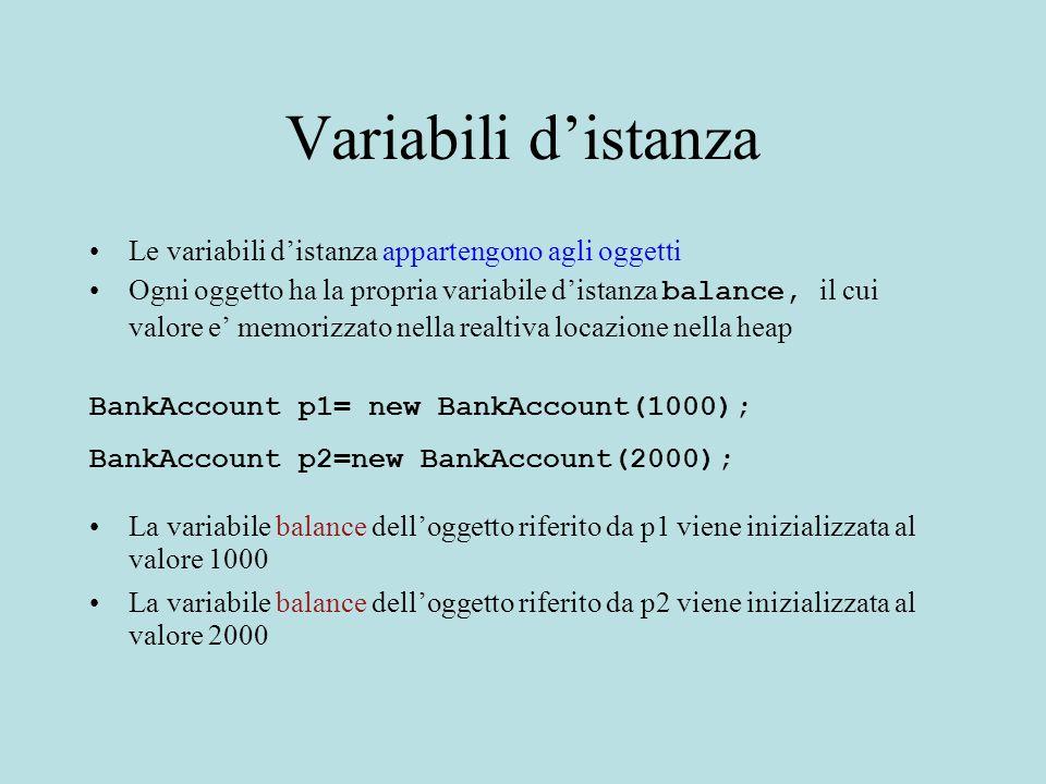 Variabili d'istanza Le variabili d'istanza appartengono agli oggetti Ogni oggetto ha la propria variabile d'istanza balance, il cui valore e' memorizzato nella realtiva locazione nella heap BankAccount p1= new BankAccount(1000); BankAccount p2=new BankAccount(2000); La variabile balance dell'oggetto riferito da p1 viene inizializzata al valore 1000 La variabile balance dell'oggetto riferito da p2 viene inizializzata al valore 2000