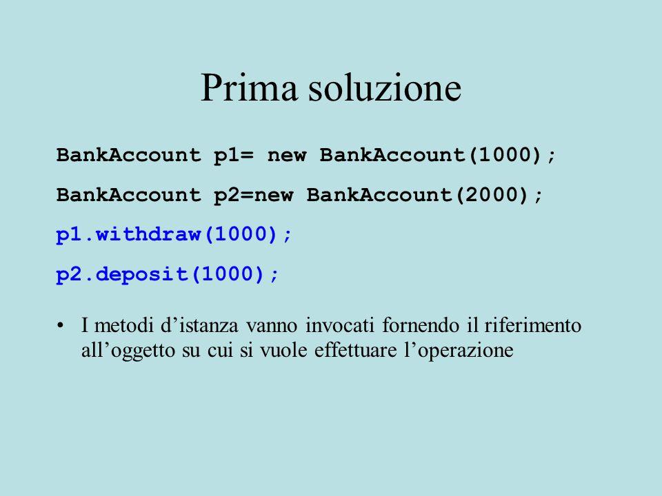 Prima soluzione BankAccount p1= new BankAccount(1000); BankAccount p2=new BankAccount(2000); p1.withdraw(1000); p2.deposit(1000); I metodi d'istanza vanno invocati fornendo il riferimento all'oggetto su cui si vuole effettuare l'operazione