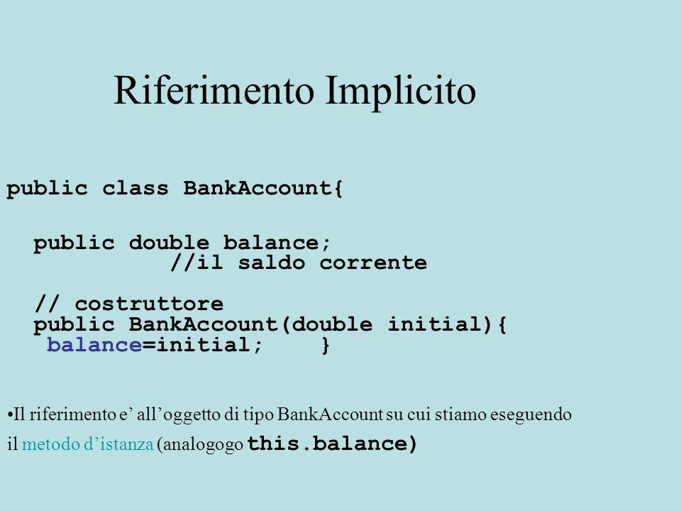 Riferimento Implicito public class BankAccount{ public double balance; //il saldo corrente // costruttore public BankAccount(double initial){ balance=initial; } Il riferimento e' all'oggetto di tipo BankAccount su cui stiamo eseguendo il metodo d'istanza (analogogo this.balance)