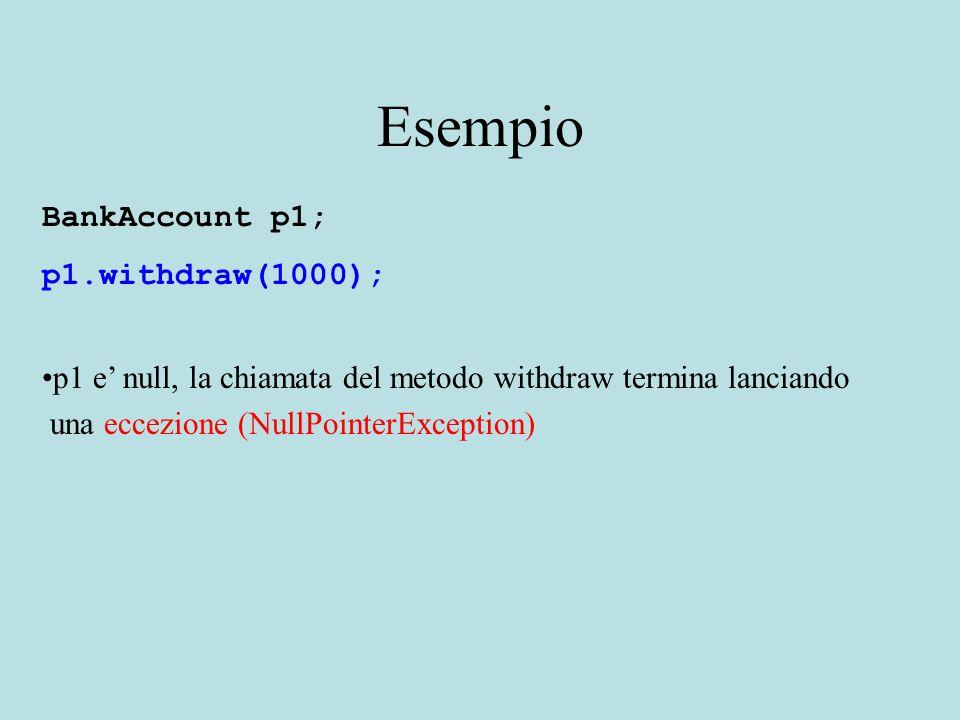 Esempio BankAccount p1; p1.withdraw(1000); p1 e' null, la chiamata del metodo withdraw termina lanciando una eccezione (NullPointerException)