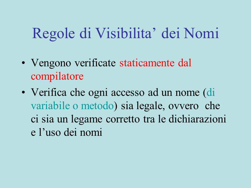 Regole di Visibilita' dei Nomi Vengono verificate staticamente dal compilatore Verifica che ogni accesso ad un nome (di variabile o metodo) sia legale, ovvero che ci sia un legame corretto tra le dichiarazioni e l'uso dei nomi