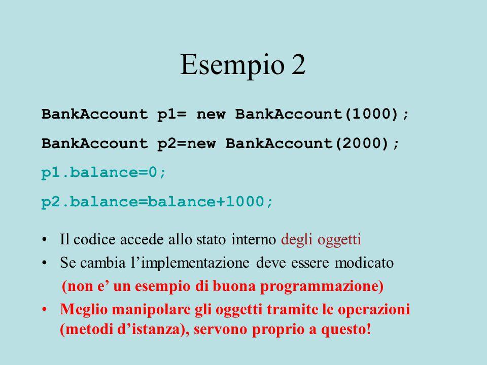 Esempio 2 BankAccount p1= new BankAccount(1000); BankAccount p2=new BankAccount(2000); p1.balance=0; p2.balance=balance+1000; Il codice accede allo stato interno degli oggetti Se cambia l'implementazione deve essere modicato (non e' un esempio di buona programmazione) Meglio manipolare gli oggetti tramite le operazioni (metodi d'istanza), servono proprio a questo!